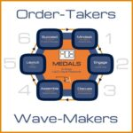Group logo of Order-Takers to Wave-Makers